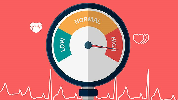 Mar 2018 High Blood Pressure After Risk Redefined