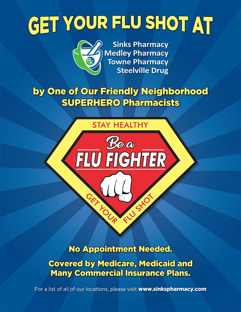 Get your flu shot at Sinks Pharmacy graphic