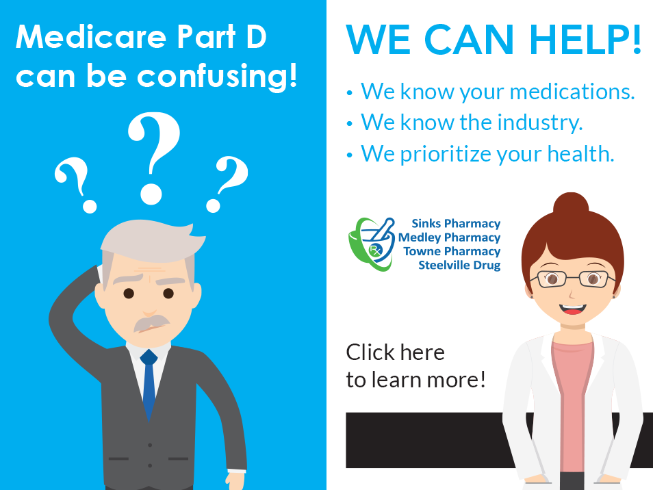 Website slide_Medicare Part D Reviews